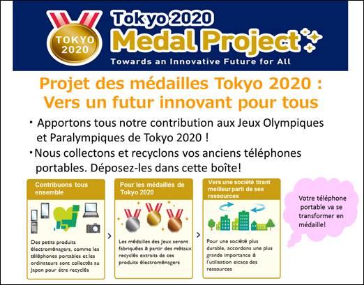 Resultado de imagen para tokyo 2020 medal project